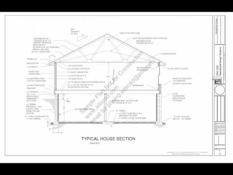 Starter home, 3 bedroom 2 bath 1300 sq ft small house