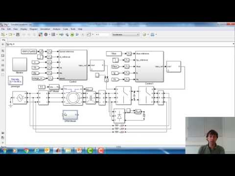 DFIM Tutorial 9 - Analytical Model of Doubly Fed Induction Generator for On-Line Simulation