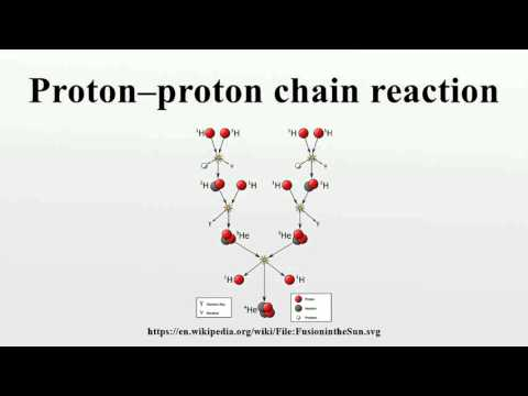 Proton–proton chain reaction