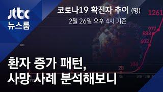 감염 패턴, 사례 분석…사망자 연령대와 건강상태는? / JTBC 뉴스룸
