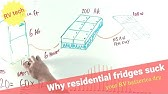 RV Residential Refrigerator – How Much Power Does It Use