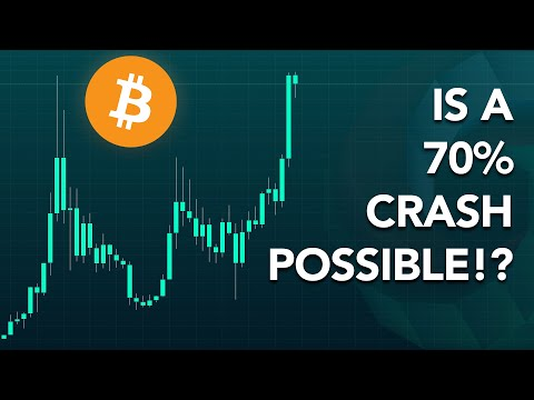 What would you do if BITCOIN lost 70% of its VALUE?
