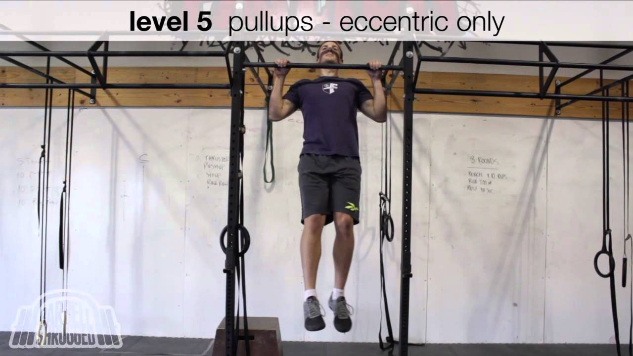 CrossFit Central - [Quick Tips] Chest to Bar Pull-ups ...