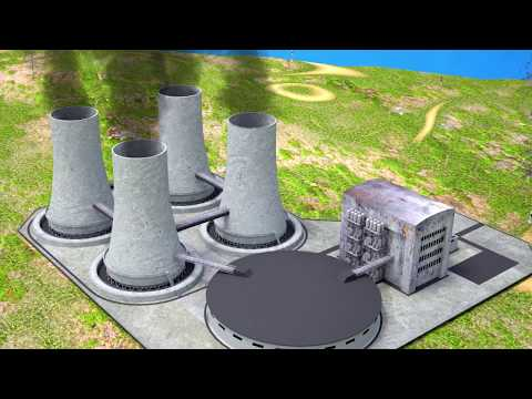Nuclear Power Plant  - Understanding how it works / (3D animation)