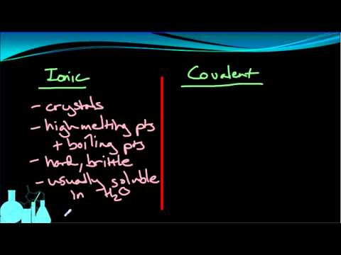 Chemistry 4.2 Properties of Ionic and Covalent Compounds