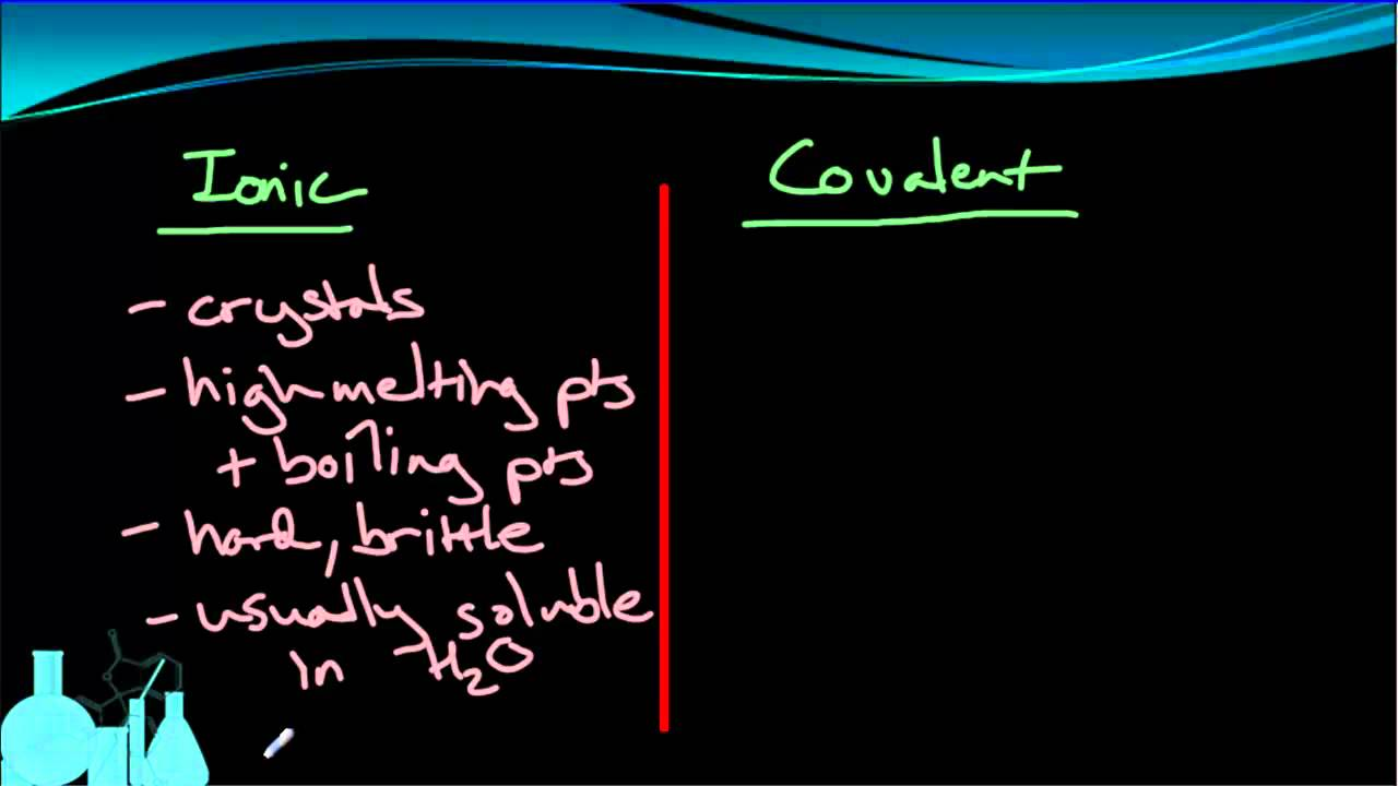 Chemistry 4 2 Properties Of Ionic And Covalent Compounds