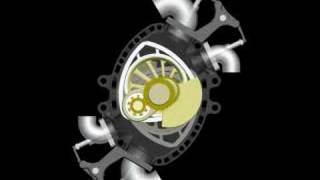 the theory design and principles of operation of the wankel rotary combustion engine Classification of internal combustion engines 1 application 2 basic engine design 3 operating cycle 4 wankel rotary piston engine.