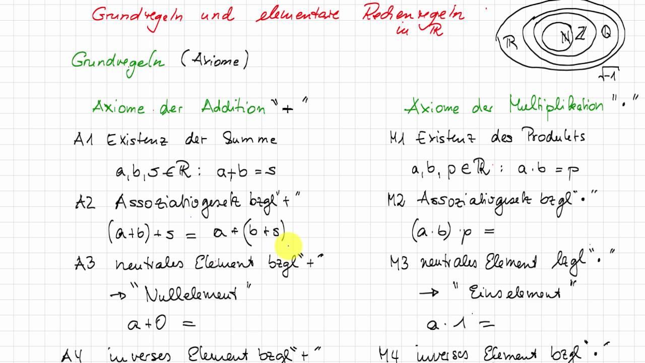 0.1 Grundregeln (Axiome) | Fit in Mathe - Mathematische Grundregeln ...