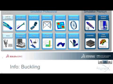SOLIDWORKS Simulation: How it Maximizes Product Quality