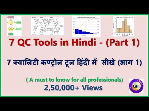 7 Quality Control Tools - (Part 1) Video by 'Quality HUB India'-Hindi