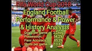 England football team power & history & players analysis 2018, FIFA World Cup 2018 Mp3