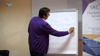 видео Мероприятия по повышению производительности труда