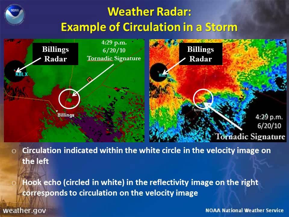 Weather Radar: Doppler Weather Radar Velocity Data