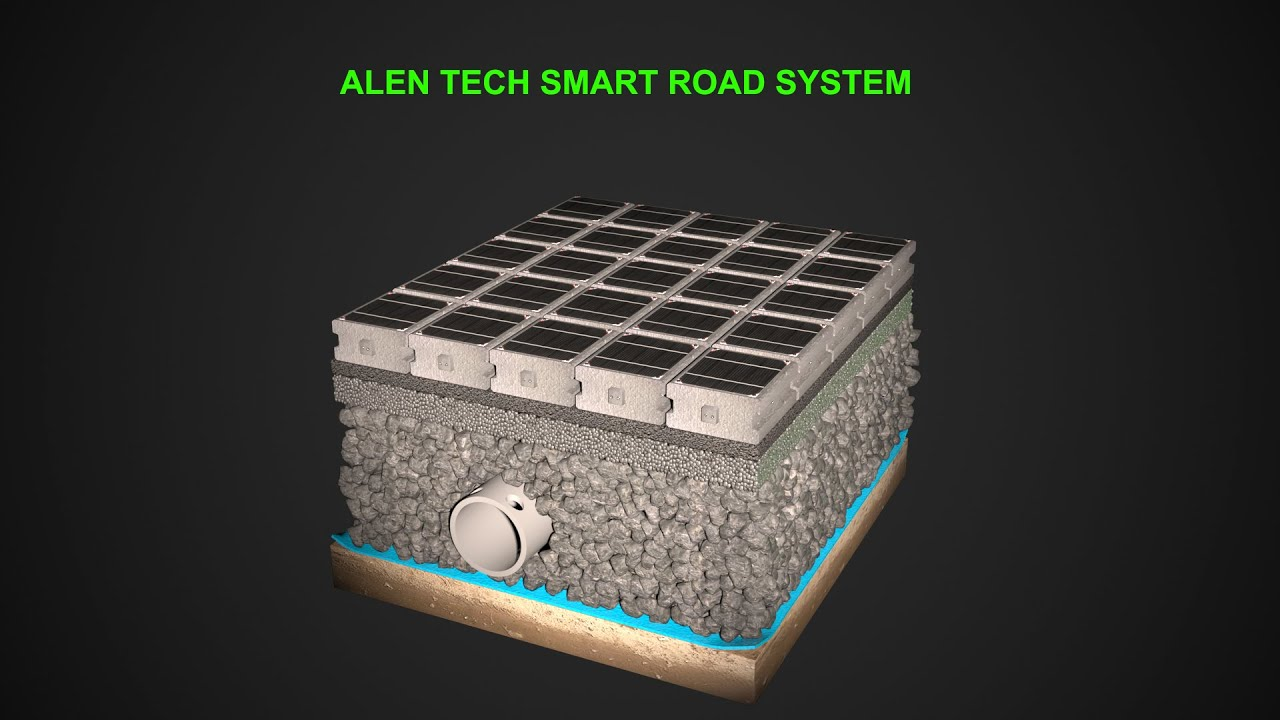 Alen Tech Smart Road System Youtube