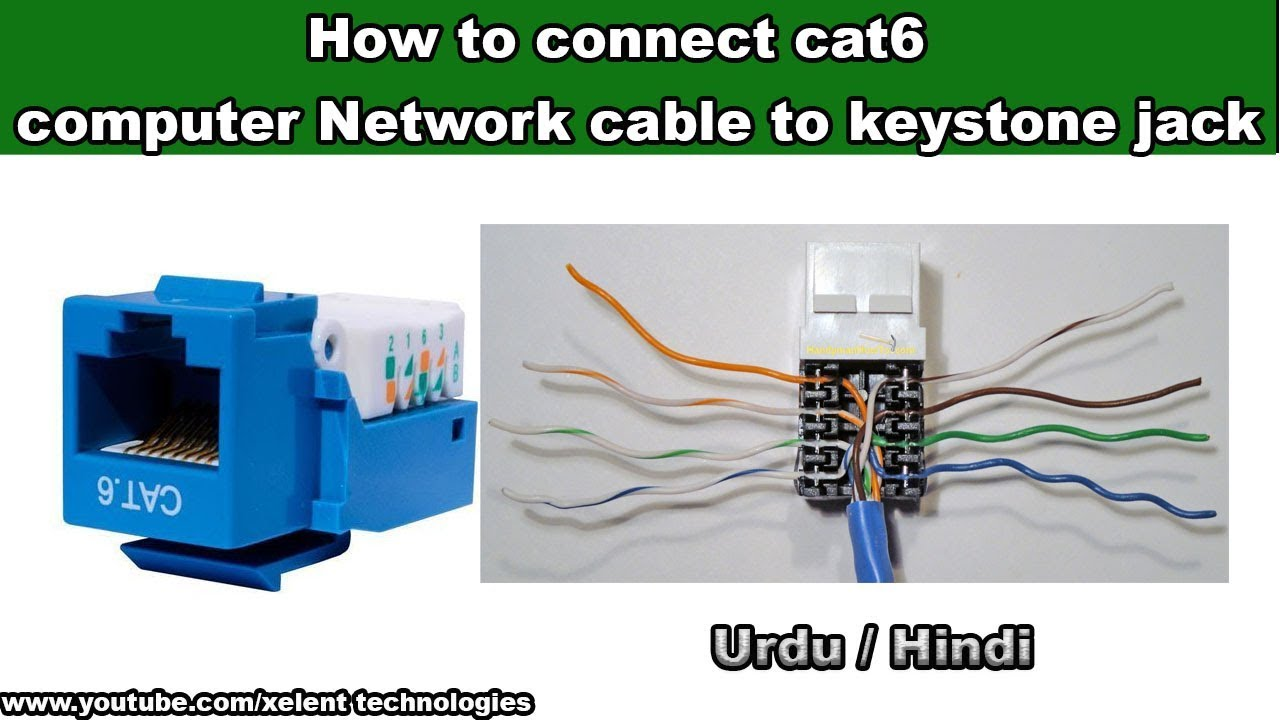 How To Connect Cat 6 Cable A Computer In Keystone Jack Cat 6 Aiou In Urdu Hindi Youtube
