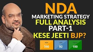 NDA Marketing Strategy | Full Analysis PART-1