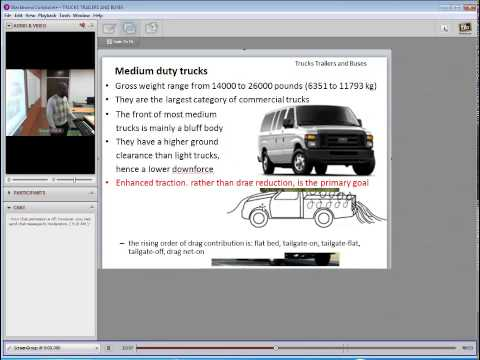 Trucks Trailers Buses: Theory and Applications of Ground Vehicle Aerodynamics