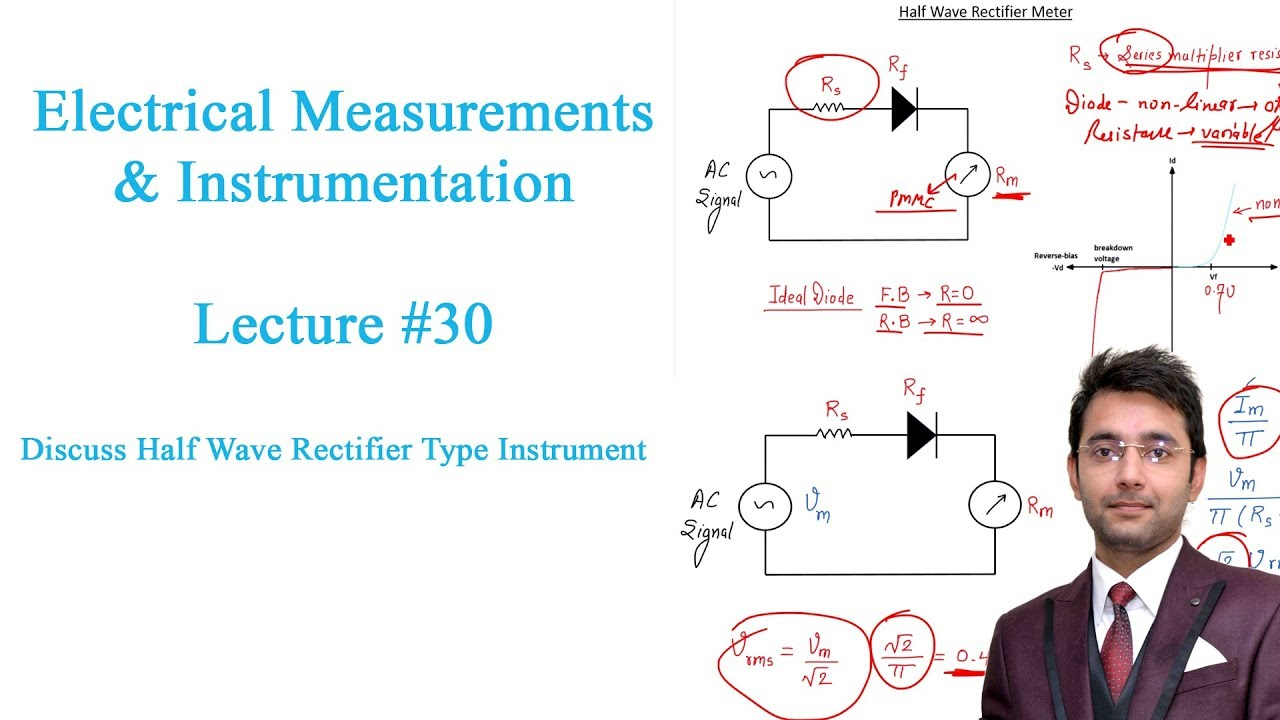 Electrical Measurements Lecture 30 Half Wave Rectifier Type Do Diodes Work In A Circuit On Diode Schematic Instrument