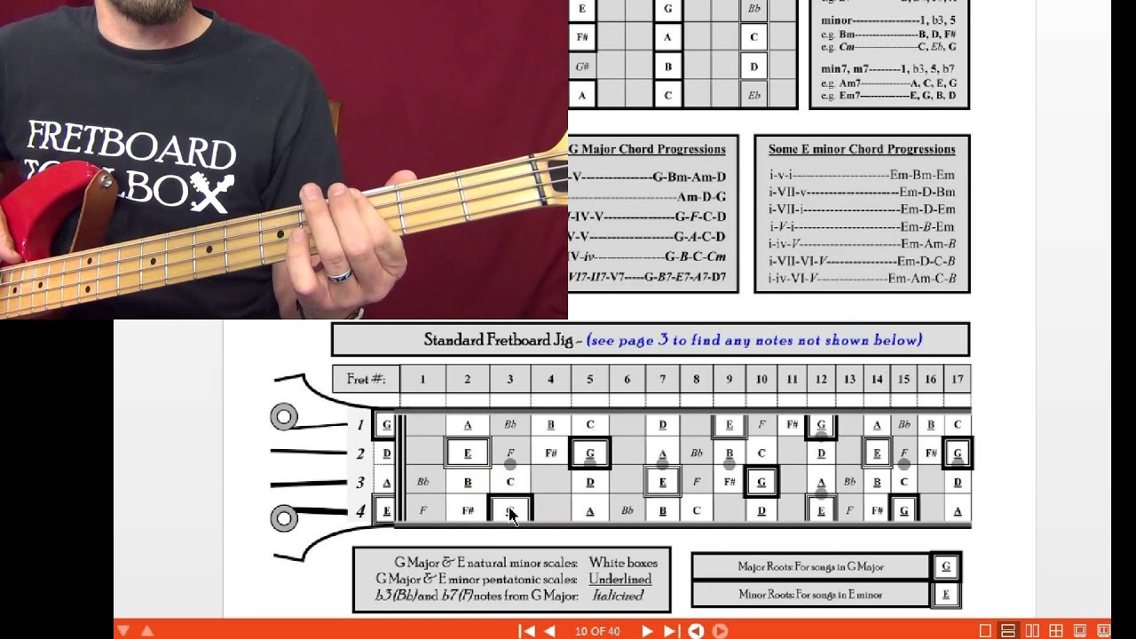 Simple Bass Lines For Some G Major Chord Progressions Youtube