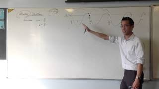 General Solution for cosine