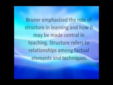 jerome bruner's constructivism theory:)