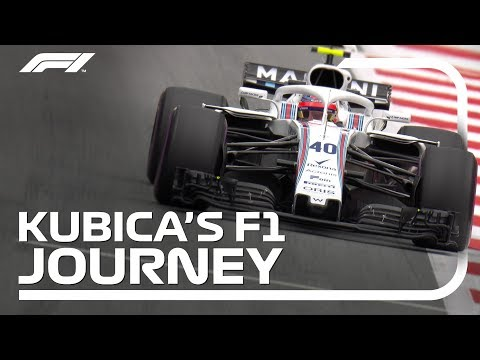 Robert Kubica's Rollercoaster F1 Journey Mp3