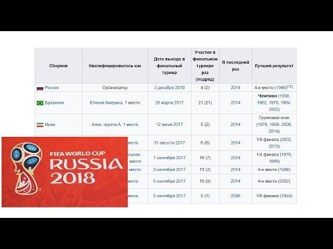 бомбардиры чемпионата мира 2018