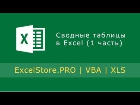 Microsoft Access № 61: сводные таблицы Access (2 часть)