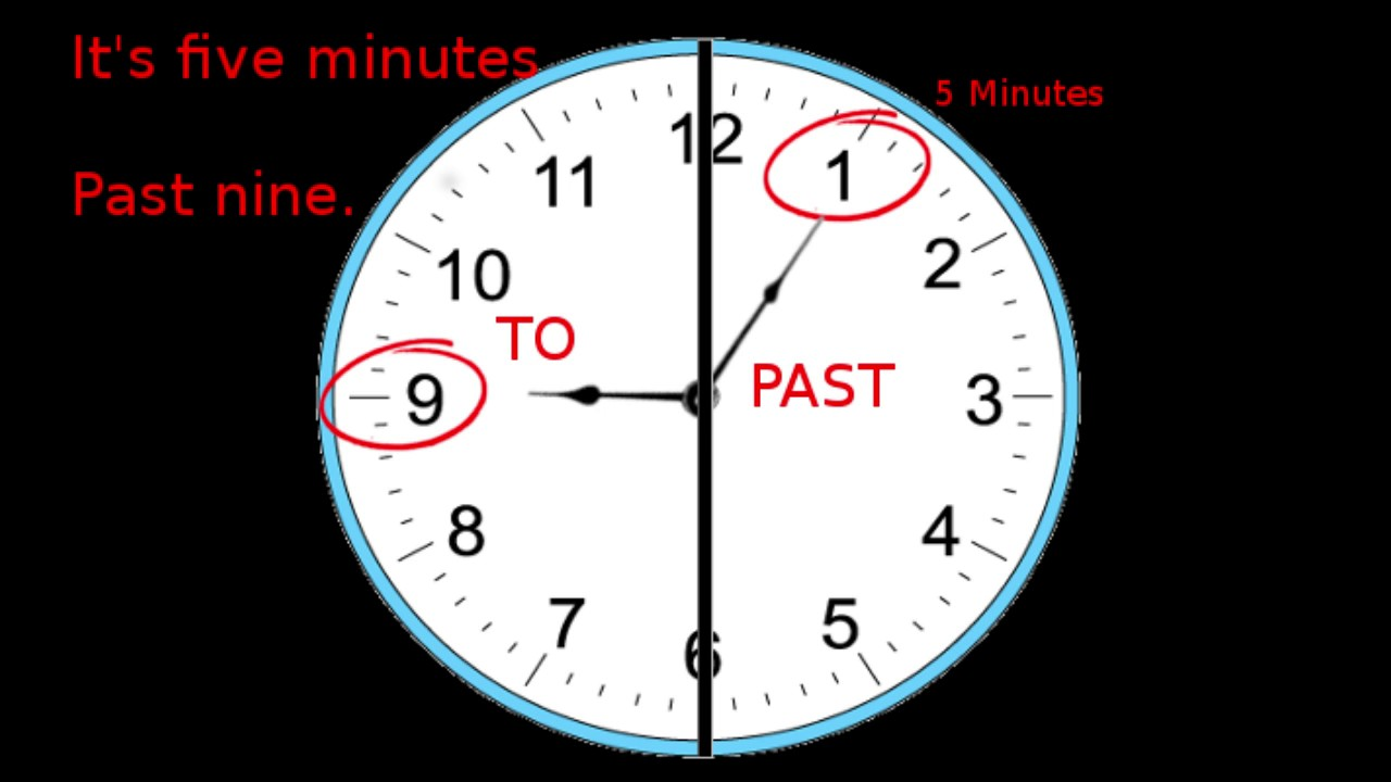 La Hora En Inglés What Time Is It Youtube
