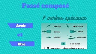 Passé composé : les verbes qui se forment avec les deux auxiliaires être et avoir