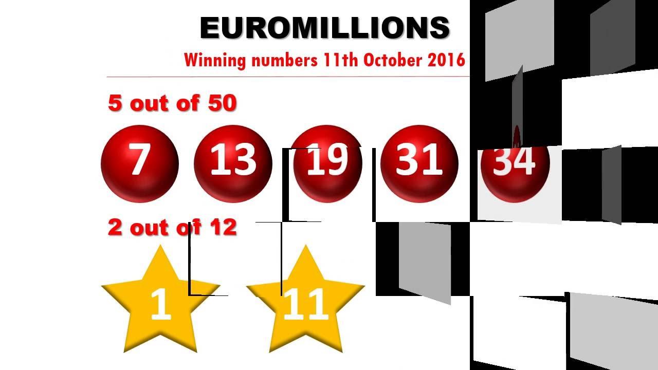 Euro Ziehung