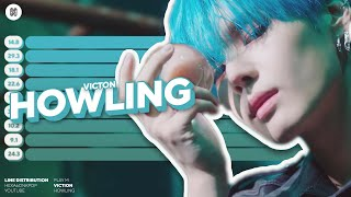 VICTON - Howling Line Distribution (Color Coded)