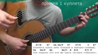 Изгиб гитары желтой. Как играть на гитаре