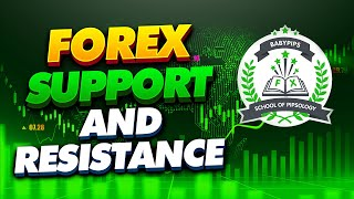 Babypips Forex Education: Elementary Grade 1 - Forex Support and Resistance