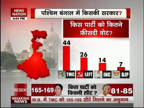 News Nation Opinion poll: Who is winning in West Bengal?