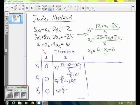 The Jacobi Method