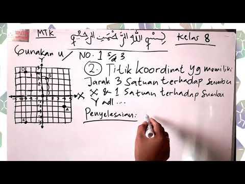 cara-mudah-mengerjakan-soal-koordinat-kartesius---part-2