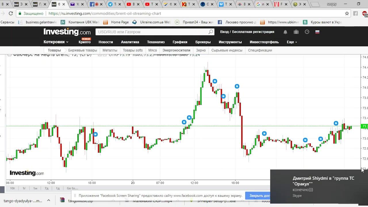 Обзор финансовых рынков отзывы xforex webtrader