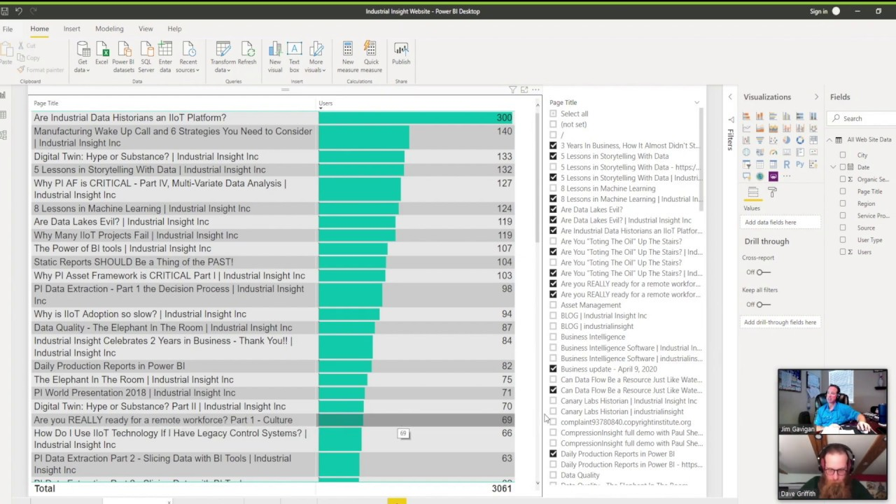 Power BI for Time Series Data For Dummies - Full Playlist