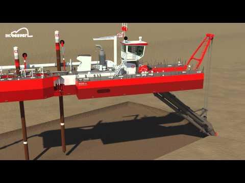 Advantage of a spud carrier - IHC Beaver 50 cutter dredger