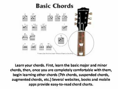 How to Learn Guitar Rhythm - Learning Guitar Techniques - YouTube