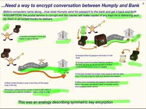 Cryptography/SSL 101 #1: public, private and symmetric keys concepts
