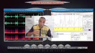 Трейлер курса «Нейросетевой и спектральный анализ в трейдинге»