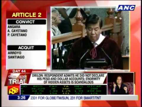 Drilon is 4th vote for Corona conviction