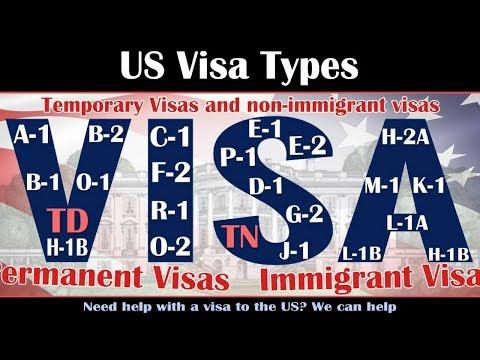U.S VISA TYPES/ THE DOCUMENTATION OF VISA/ EXPLANATION OF H1-B VISA
