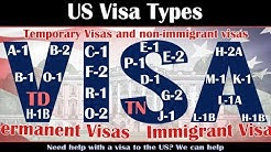 U.S VISA TYPES/ THE DOCUMENTATION OF VISA/ EXPLANATION OF H1-B VISA
