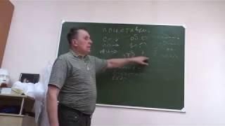 Приставки русского языка - их изначальные смыслы (образы).