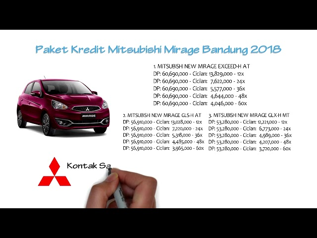 Kredit Mitsubishi Mirage Bandung Oktober 2018 | 0811229295