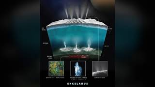 Electric Circuits Drive Enceladus Plumes | Space News