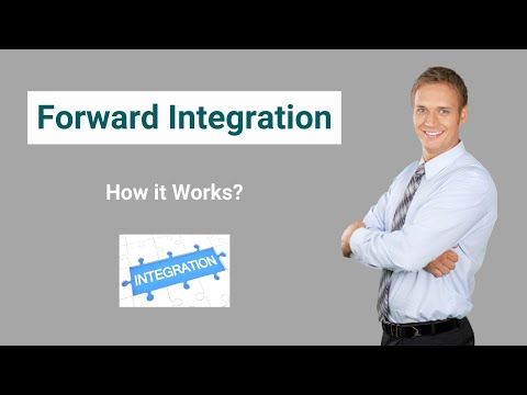 Forward Integration (Examples) | How Forward Integration Strategy Works?